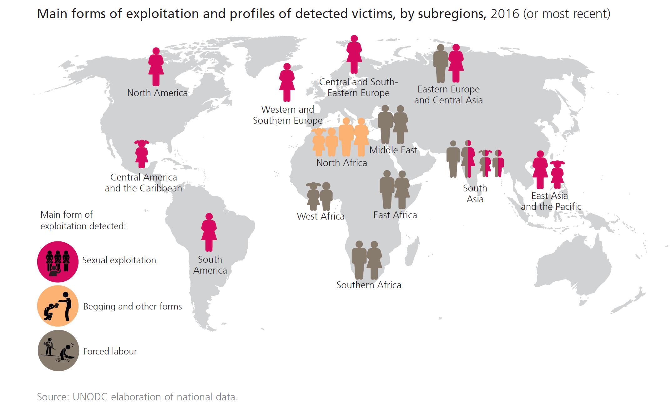 Mapa amb la incidència de la tracta i les seues finalitats (explotació sexual, pidolaires, i treball forçat) per àrees del món